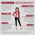 Lady in red jacket fashion infographic