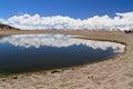 Lake in Nam Co, Tibet Royalty Free Stock Photo