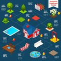 Landscape design isometric infographics set with house garden and exterior decoration elements vector illustration Royalty Free Stock Photo
