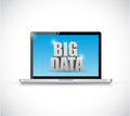 Laptop and big data message illustration design over a white background Royalty Free Stock Image