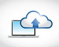 Laptop computer cloud transfer connection illustration design over a white background Royalty Free Stock Image