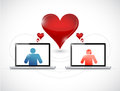 Laptop online dating graphic concept illustration design over white Stock Photography