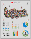 Large group of people in form of Turkey map with infographics elements.
