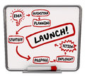 Launch new business dry erase board plan strategy success start word on a with steps for a successful including idea brainstorm Royalty Free Stock Image