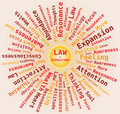 Law of attraction sun shape word cloud in orange colors red words form light rays around the center Royalty Free Stock Photo