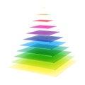 Layered rainbow colored pyramid Royalty Free Stock Photo
