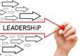 Leadership Arrows Concept Royalty Free Stock Photo