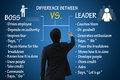 Leadership concept, difference between boos and leader Royalty Free Stock Photo
