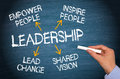 Leadership and essential qualities Royalty Free Stock Photo