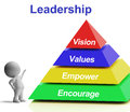Leadership pyramid showing vision values empowerment and encoura shows encouragement Royalty Free Stock Photos