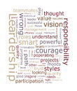 Leadership word cloud Stock Images