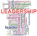 Leadership wordcloud Stock Images