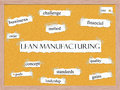 Lean manufacturing corkboard word concept with great terms such as order method quality and more Stock Photo