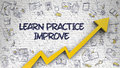 Learn Practice Improve Drawn on White Wall. Royalty Free Stock Photo
