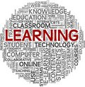 Learning concept in tag cloud Stock Image