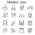 Learning & Education icon set in thin line style