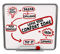 Leave Your Comfort Zone Push Yourself Change Grow Diagram Royalty Free Stock Photo