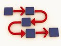 Lebenszyklus- und Auslegungfluß Stockbilder