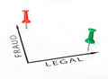 Legal chart with green and red pin Royalty Free Stock Photos
