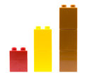 Lego graph of lego bricks isolated on a white background. Royalty Free Stock Photo