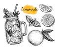 Lemonade and ingredients.