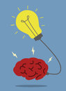 Light bulb with human brain get idea concept