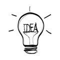 Light bulb idea hand drawn