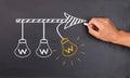 Light bulb symbolizing idea on chalkboard Royalty Free Stock Image