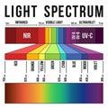 Light Spectrum Royalty Free Stock Photo