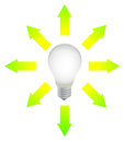 Lightbulb with arrows around illustration design Royalty Free Stock Images