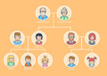 Linear Flat Genealogy. Family Tree parents, childr