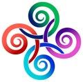 Linked swirls