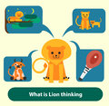Lion thinking about food hunting pride and with thoughts of is housed in a dream cloud painted in conceptually simple style vector Royalty Free Stock Photography