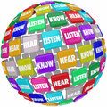 Listen Hear Know Words Tiles Globe Pay Attention Learn Education