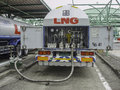 LNG truck filling Royalty Free Stock Photo