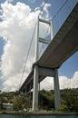 Lo sguardo del ponte di bosphorus da sotto Fotografia Stock Libera da Diritti