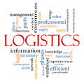 Logistics Concept Stock Images