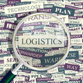 Logistics concept related words in tag cloud conceptual info text graphic word collage Stock Photography
