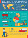 Logistics infographic elements and transportation concept of train, cargo ship, air export. Trucking freight Royalty Free Stock Photo