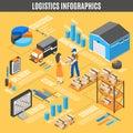 Logistics Isometric Infographics
