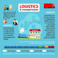 Logistics vector infographic design