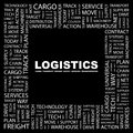 Logistics word cloud concept illustration wordcloud collage Stock Image