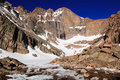 Longs Peak from Chasm Lake Stock Image