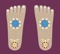 The Lord Buddha's Footprints