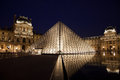 Louvre Museum with Pyramid