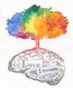 Love and dreams brain