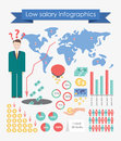 Low salary infographics wages money pit a small vector design elements for print or web design business infographic Royalty Free Stock Photo