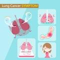 Lung cancer symptom