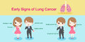 Lungs cancer concept