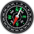 Magnetic compass Stock Photography
